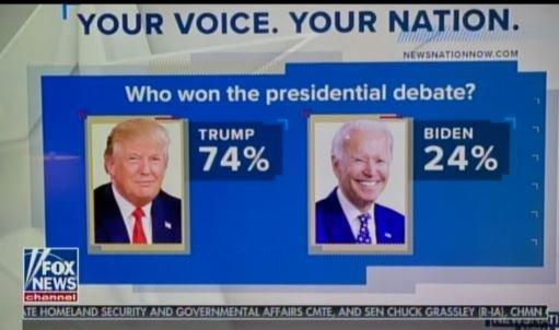 SNAP POLL: President Trump Beats China Joe 74% to 24%