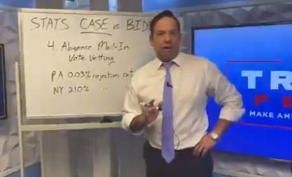 Trump Campaign Senior Advisor Steve Cortes: The Statistical Case Against a Joe Biden Election Win