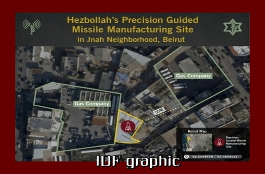 Hizballah's Advanced Missile Targets Israeli Drone as Israel Rethinks Purpose of Future War